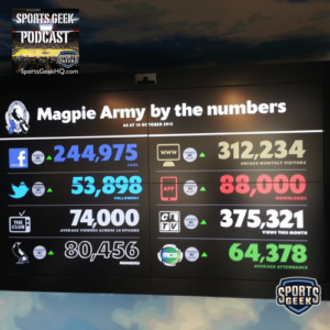 Collingwood FC Magpie Army Digital Numbers
